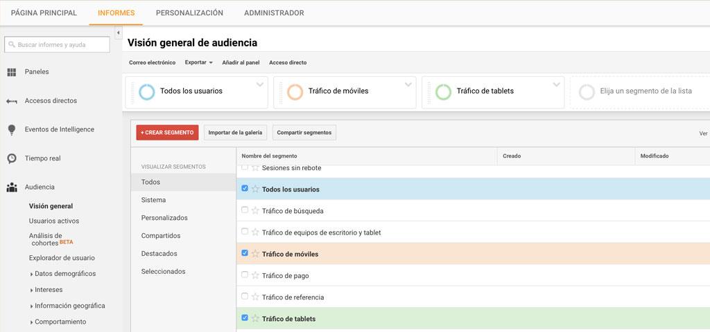 Arteman-Komunikazioaren-Artisauak-Google-friendly-Analytics